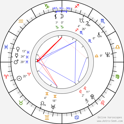 Peter Riegert birth chart, biography, wikipedia 2019, 2020