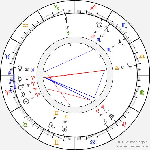 Sandro Petraglia birth chart, biography, wikipedia 2020, 2021
