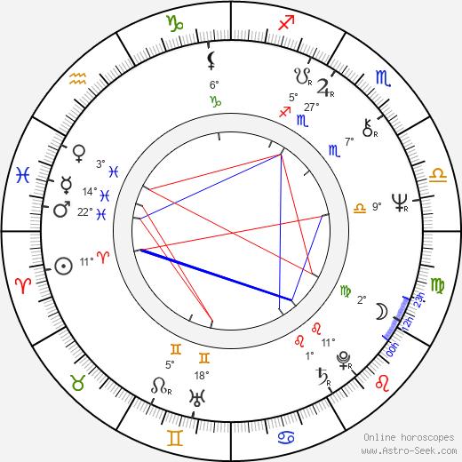 Stephan Meyer birth chart, biography, wikipedia 2020, 2021
