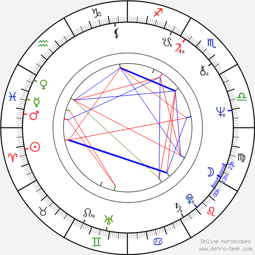 Stephan Meyer birth chart, Stephan Meyer astro natal horoscope, astrology