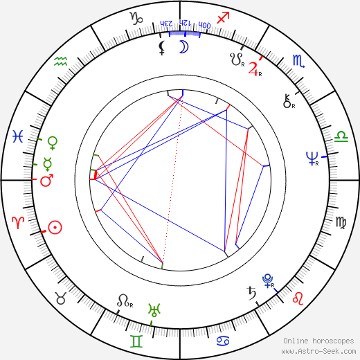 Uli Edel birth chart, Uli Edel astro natal horoscope, astrology