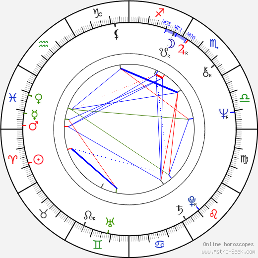 Věra Nosková tema natale, oroscopo, Věra Nosková oroscopi gratuiti, astrologia