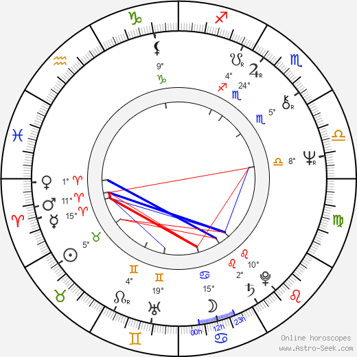 Warren Clarke birth chart, biography, wikipedia 2020, 2021