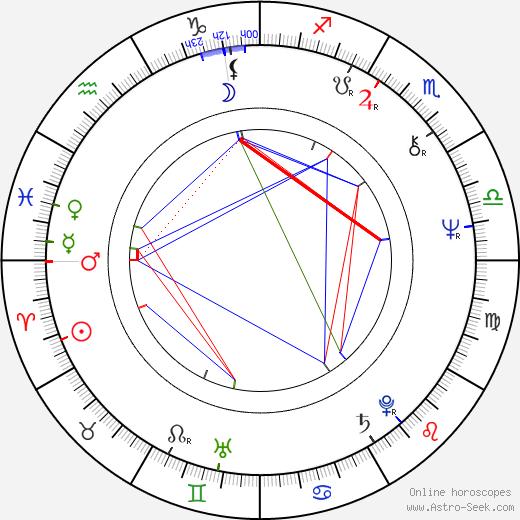 Wayne Northrop день рождения гороскоп, Wayne Northrop Натальная карта онлайн