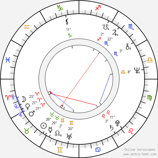 Akira Terao birth chart, biography, wikipedia 2019, 2020