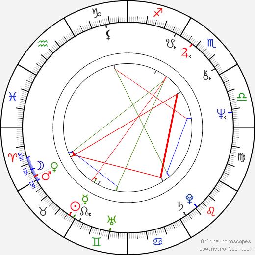 Akira Terao astro natal birth chart, Akira Terao horoscope, astrology