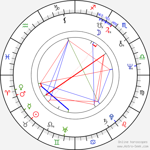 Alan Dale astro natal birth chart, Alan Dale horoscope, astrology