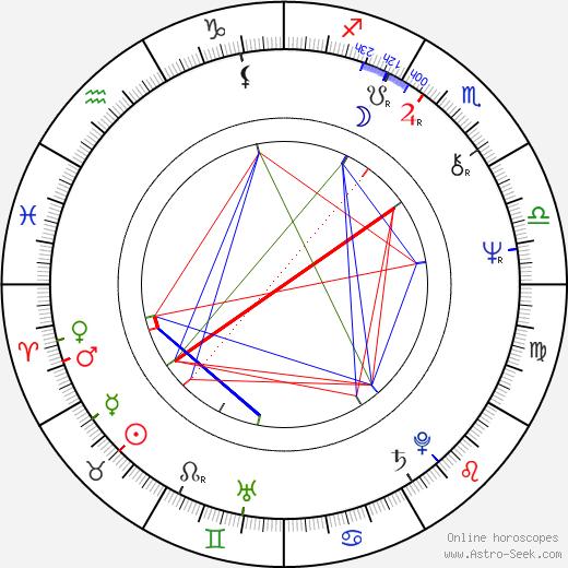 Christine Altman astro natal birth chart, Christine Altman horoscope, astrology
