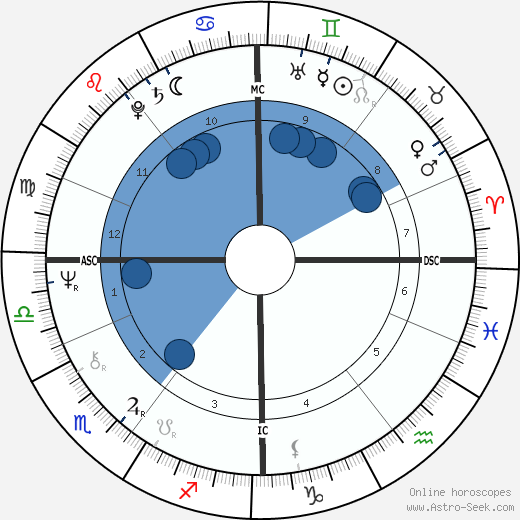 Colin Traynor Weir wikipedia, horoscope, astrology, instagram