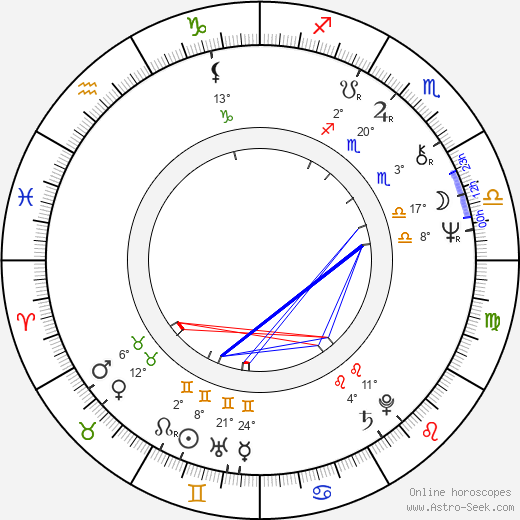 Eero Soininen birth chart, biography, wikipedia 2020, 2021