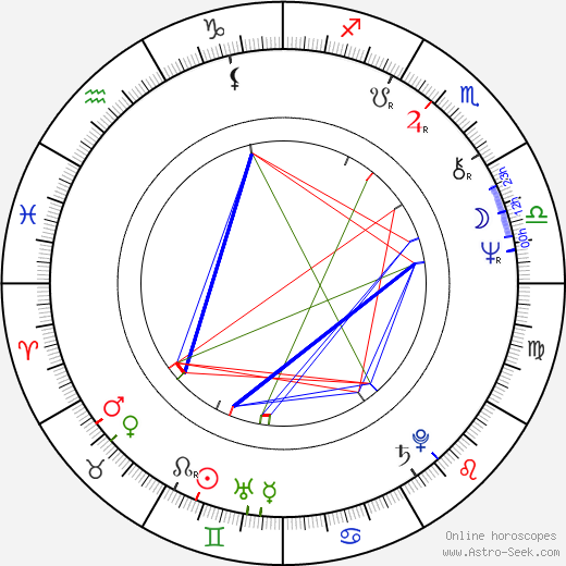 Eero Soininen birth chart, Eero Soininen astro natal horoscope, astrology