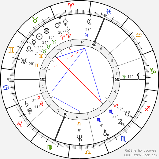 Enzo Acampora birth chart, biography, wikipedia 2020, 2021