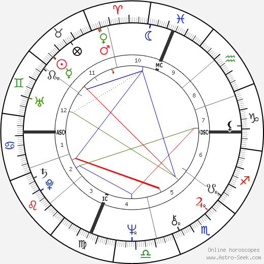 Enzo Acampora birth chart, Enzo Acampora astro natal horoscope, astrology