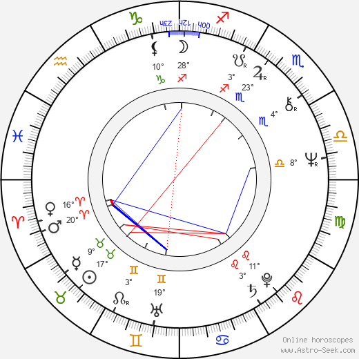 Greg Finley birth chart, biography, wikipedia 2019, 2020