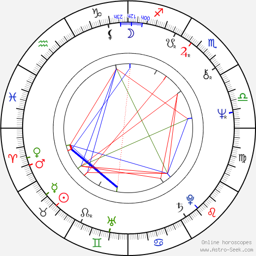 Greg Finley astro natal birth chart, Greg Finley horoscope, astrology