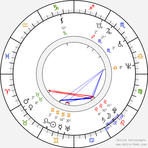 Jan Kulczycki birth chart, biography, wikipedia 2018, 2019