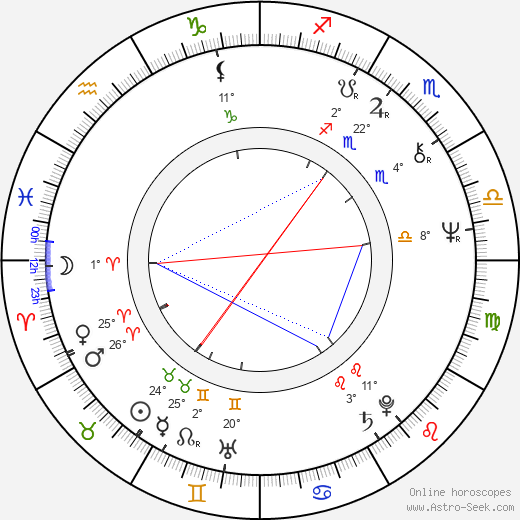 Jan Spitzer birth chart, biography, wikipedia 2019, 2020