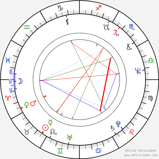 Jan Spitzer astro natal birth chart, Jan Spitzer horoscope, astrology