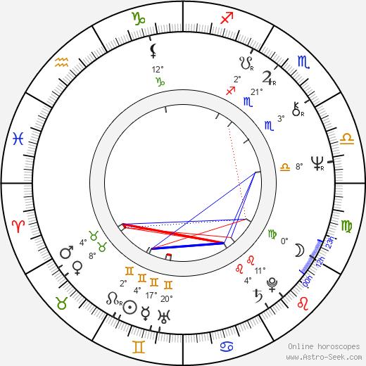 Jeff Berg birth chart, biography, wikipedia 2019, 2020