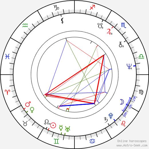 Jeff Berg birth chart, Jeff Berg astro natal horoscope, astrology
