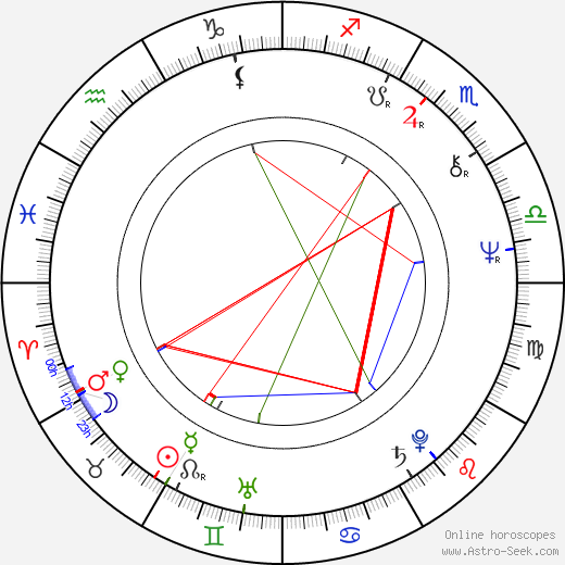 Jouni Jalarvo birth chart, Jouni Jalarvo astro natal horoscope, astrology