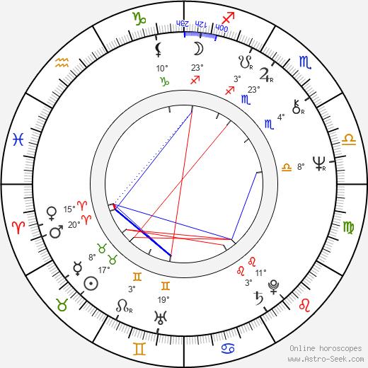Katia Tchenko birth chart, biography, wikipedia 2019, 2020