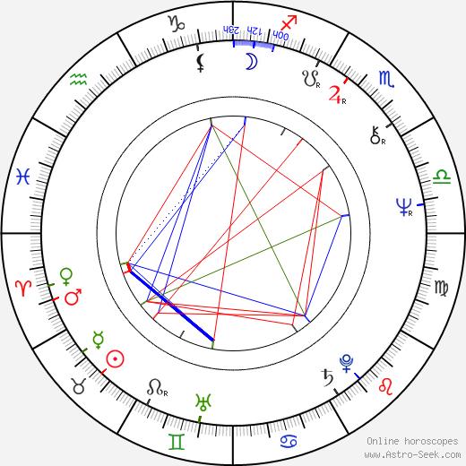 Katia Tchenko birth chart, Katia Tchenko astro natal horoscope, astrology