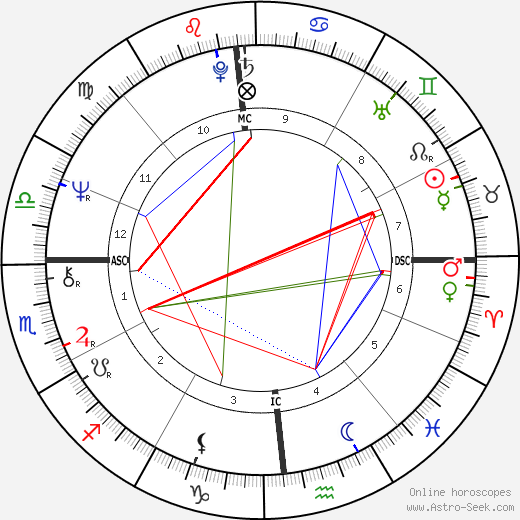Laurent Cabrol tema natale, oroscopo, Laurent Cabrol oroscopi gratuiti, astrologia