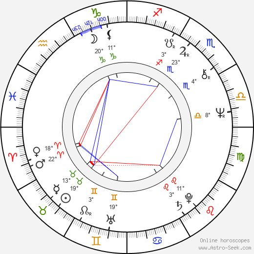 Marion Ramsey birth chart, biography, wikipedia 2019, 2020