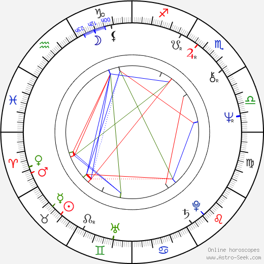 Marion Ramsey birth chart, Marion Ramsey astro natal horoscope, astrology
