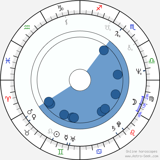 Marta Vincenzi wikipedia, horoscope, astrology, instagram
