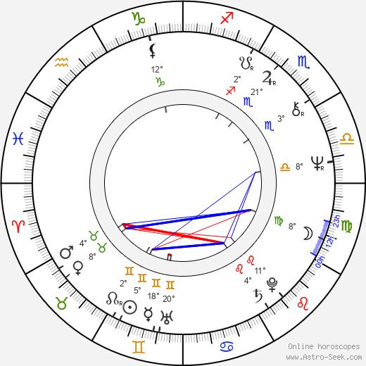 Marta Vincenzi birth chart, biography, wikipedia 2020, 2021