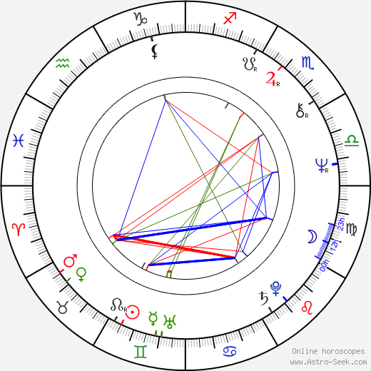 Marta Vincenzi birth chart, Marta Vincenzi astro natal horoscope, astrology