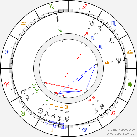 Mel Cobb birth chart, biography, wikipedia 2018, 2019