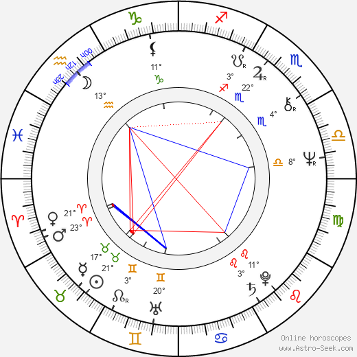 Michael Ignatieff birth chart, biography, wikipedia 2018, 2019
