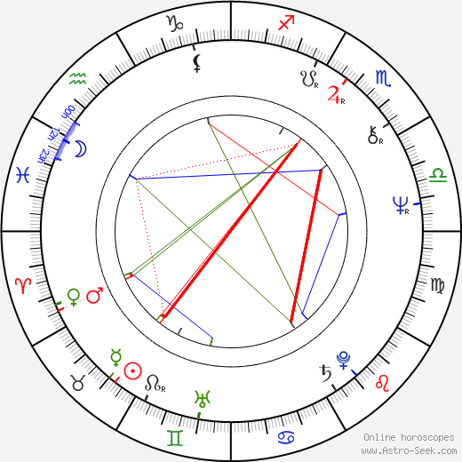 Myeong-jung Ha astro natal birth chart, Myeong-jung Ha horoscope, astrology