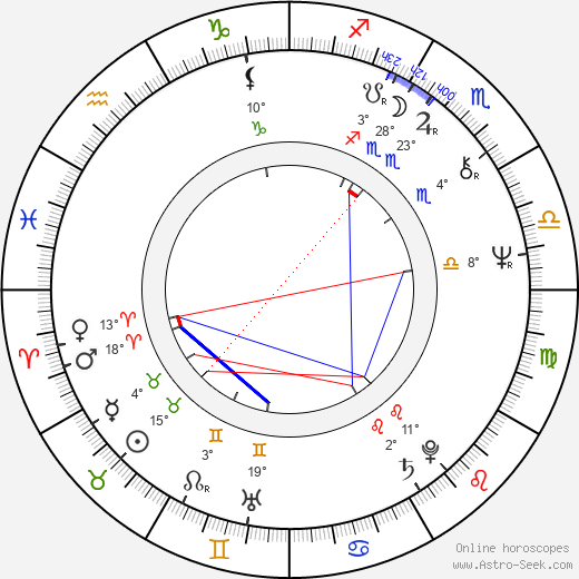 Oldřich Vízner birth chart, biography, wikipedia 2018, 2019