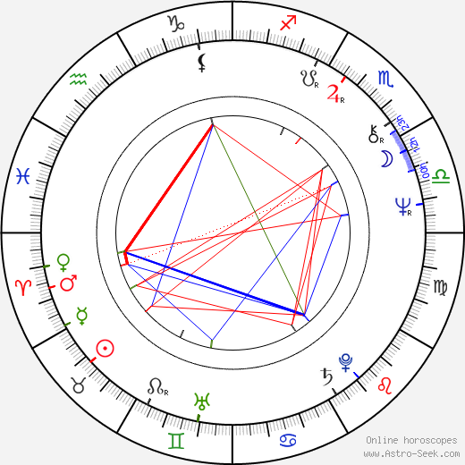 Pola Weiss astro natal birth chart, Pola Weiss horoscope, astrology