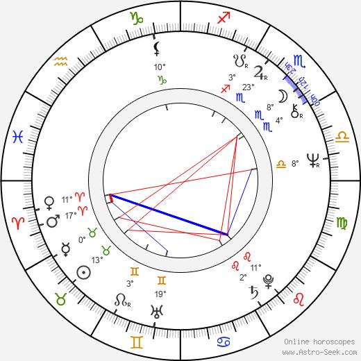 Richard Jenkins birth chart, biography, wikipedia 2020, 2021