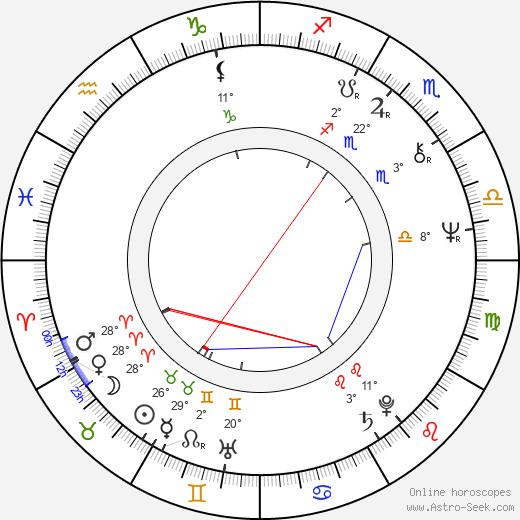Ron Yerxa birth chart, biography, wikipedia 2020, 2021