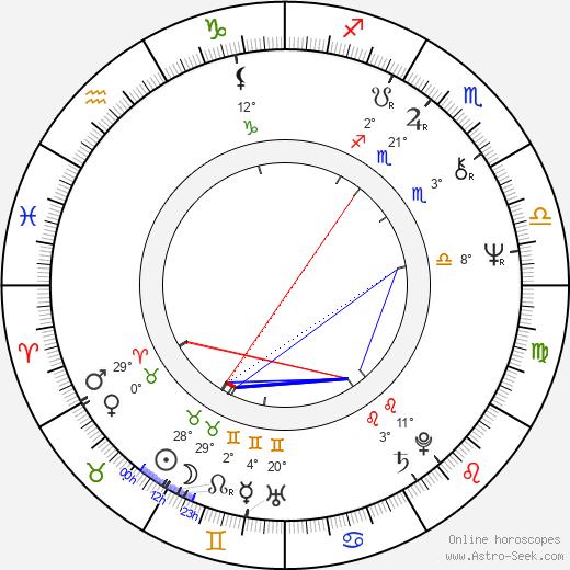 Sky Dumont birth chart, biography, wikipedia 2020, 2021