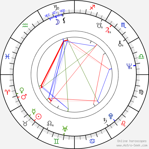 Theo van de Sande astro natal birth chart, Theo van de Sande horoscope, astrology