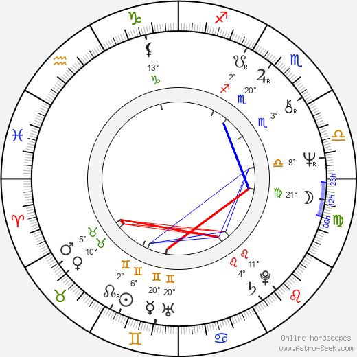 Tiia Louste birth chart, biography, wikipedia 2018, 2019