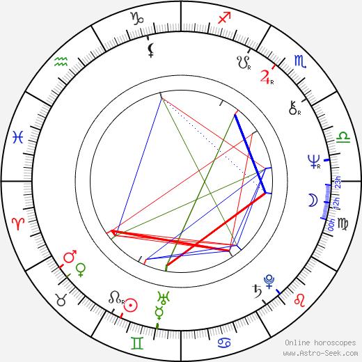 Tiia Louste astro natal birth chart, Tiia Louste horoscope, astrology