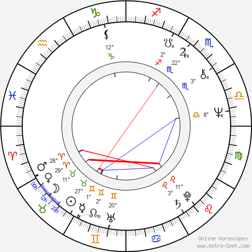 Timo Kallinen birth chart, biography, wikipedia 2018, 2019