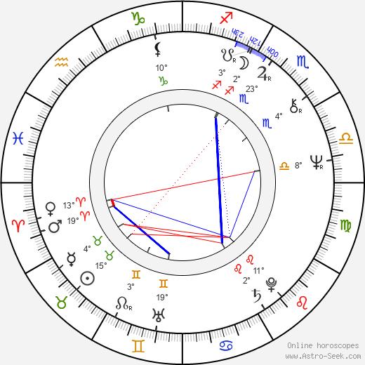 Tony King birth chart, biography, wikipedia 2019, 2020