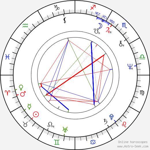 Tony King birth chart, Tony King astro natal horoscope, astrology
