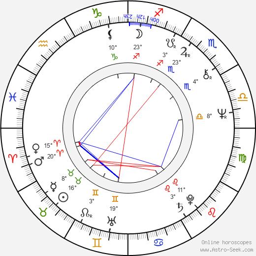Victor Cavallo birth chart, biography, wikipedia 2019, 2020