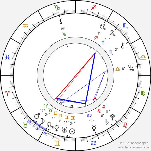 Danielle Ouimet birth chart, biography, wikipedia 2019, 2020