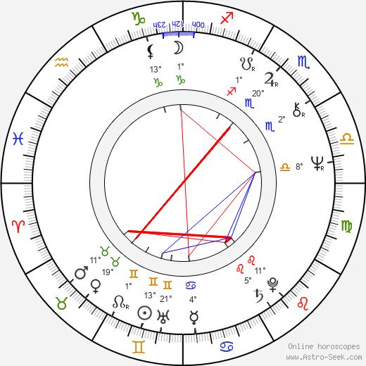 David Hare birth chart, biography, wikipedia 2019, 2020